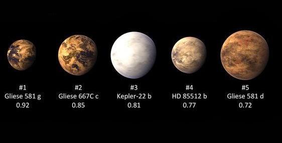 20131109_5_exoplanetas_habitables.jpg