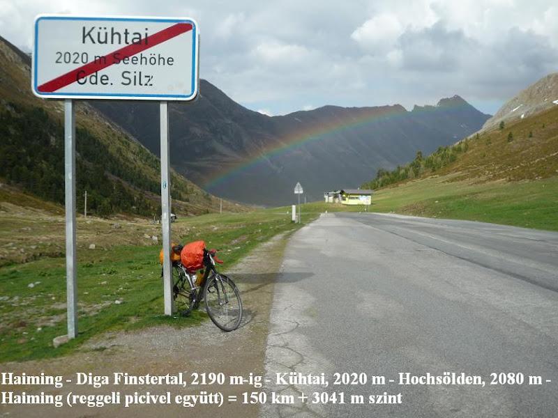 "Kühtai"" title="