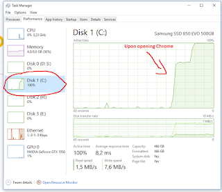 Google Chrome using 100% of the disk because of large