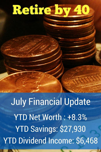 July 2016 Goals and Financial Updates