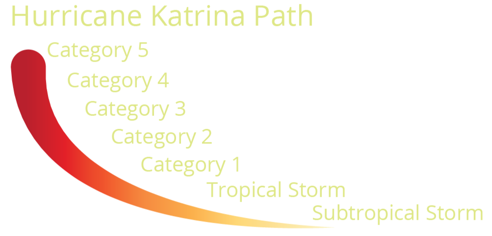 Hurricane Katrina New Orleans Map.These Maps Show The Severe Impact Of Hurricane Katrina On New