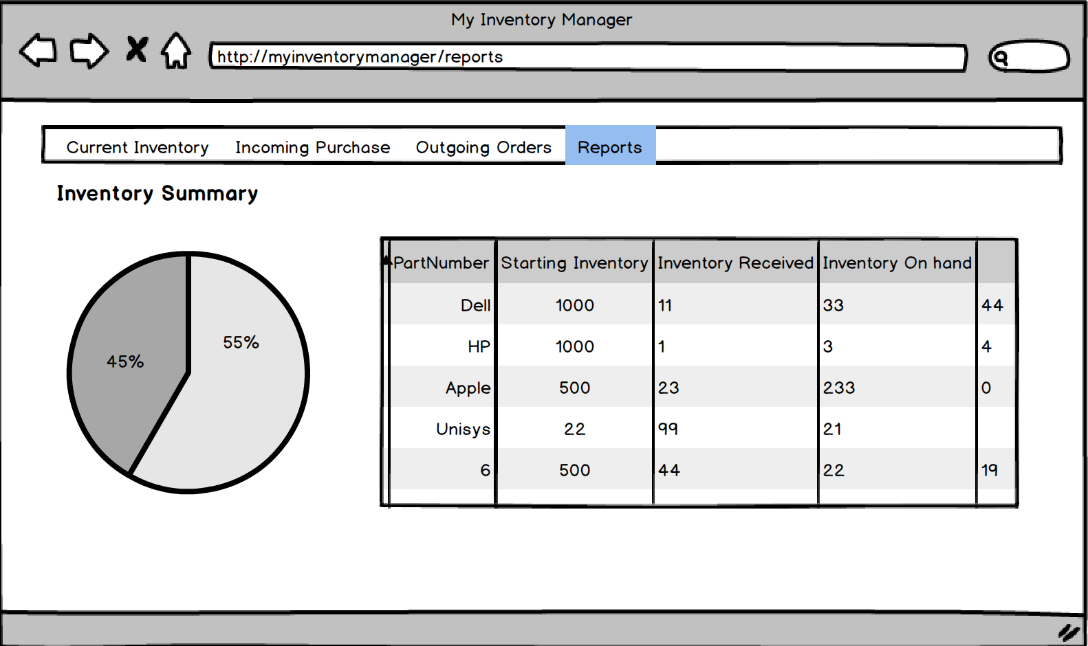 Creating a Custom Inventory Management Application in PHP