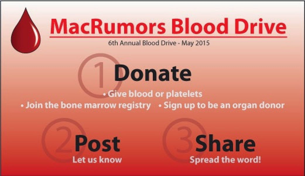 macrumors is pleased to announce the sixth annual macrumors blood ...