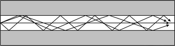 Tìm hiểu về cáp quang, truyền dẫn dữ liệu bằng cáp quang