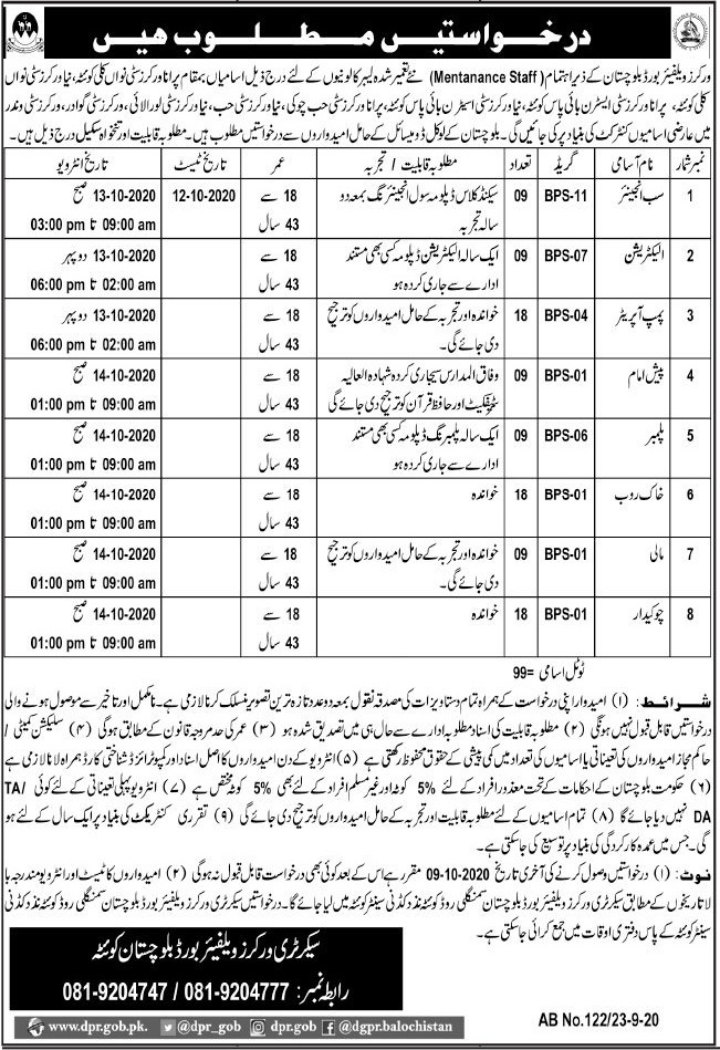 Workers Welfare Board Government of Balochistan Jobs September 2020 (99 Posts)
