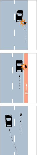Un vehículo adelanta a un ciclista sin dejar distancia de seguridad