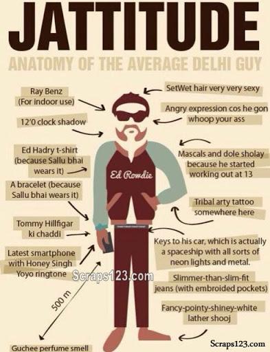 Jat+Attitude=Jattitude