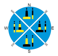 Buoyage Systems (Sistem Pelampung) Untuk Pedoman Bernavigasi di Laut / di Alur Pelayaran