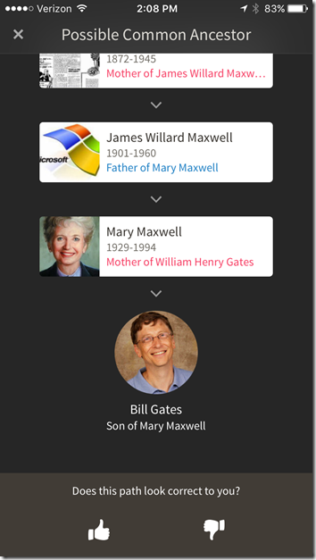 Bill Gates's immediate ancestry