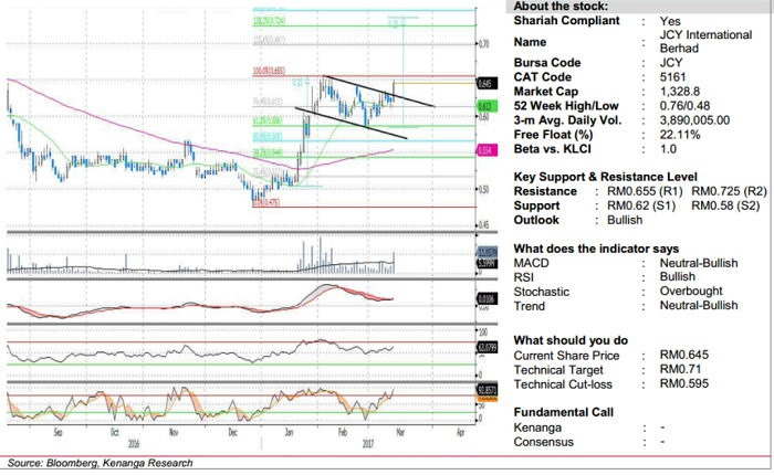 jvc technical buy