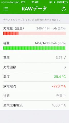 iPhone 5sのバッテリー交換後の容量99%