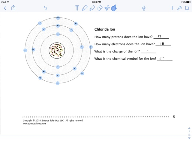 Atoms Isotopes And Ions Lab Cassi Chemistry 3rd