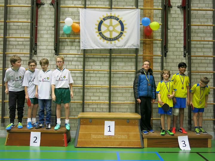 2015 Teamfotos Scholierentoernooi - IMG_0394.JPG