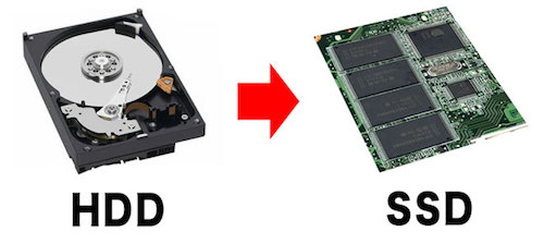 Ngày nay, ổ cứng đã phát triển lên chuẩn mới là SSD.