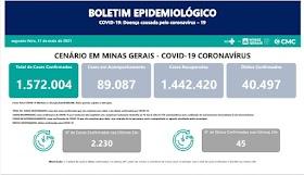 Minas Gerais: Informe Epidemiológico Coronavírus 31/5/2021