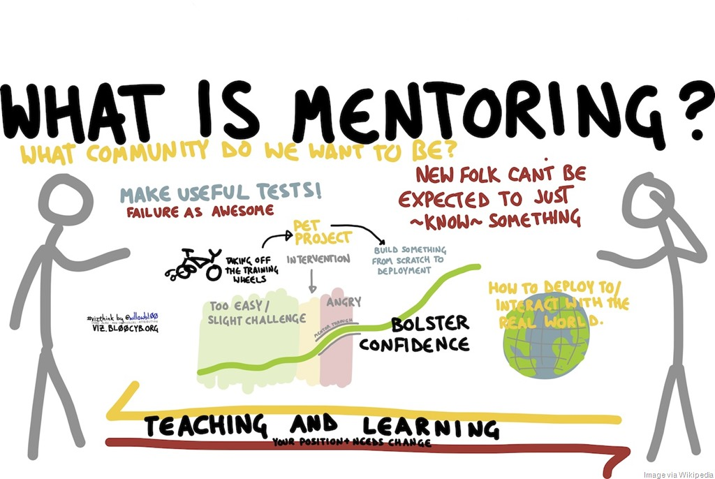 [What_is_mentoring%5B9%5D]