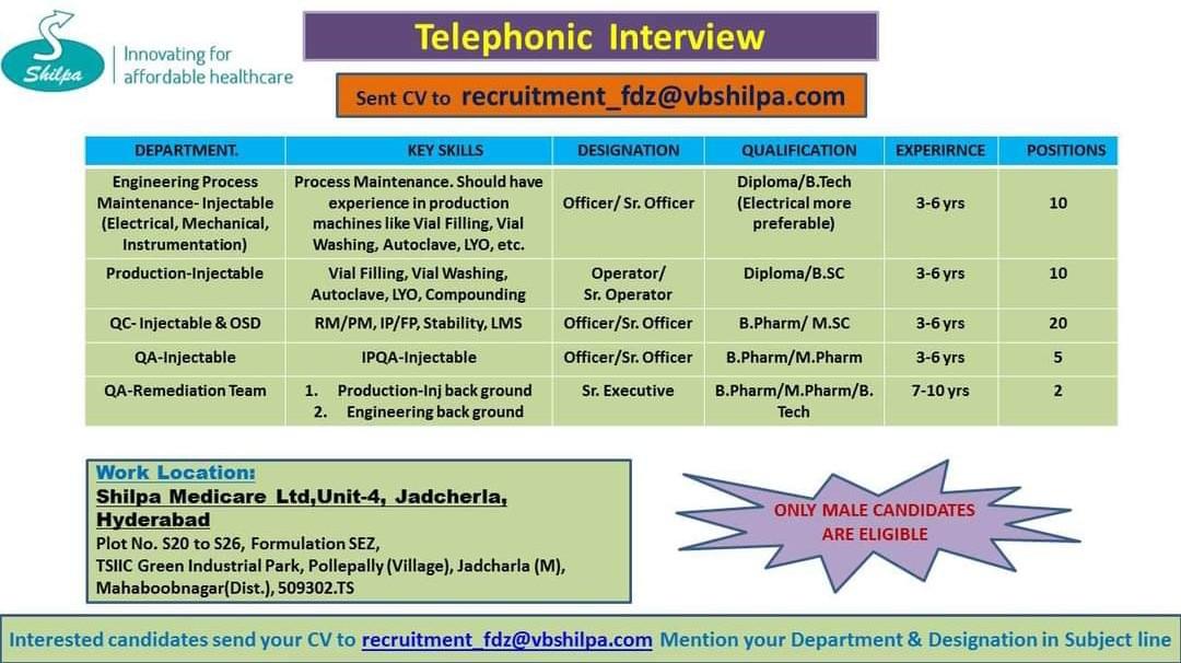 Virtual Interview (47 vacancies) For QA, QC, Production, Engineering At Shilpa Medicare