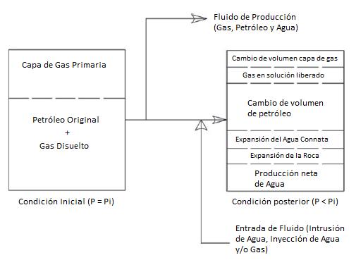 [Figura-14]