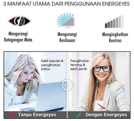 tiga manfaat utama kacamata energeyes