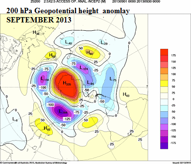 200hpa geopotential height sept 2013 SHemisphere