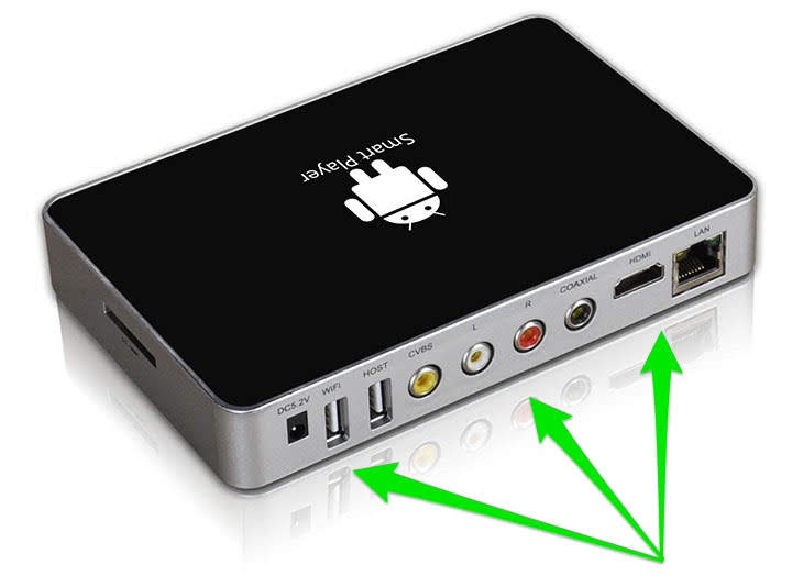 Nên mua thiết bị có cả cổng HDMI và cổng AV
