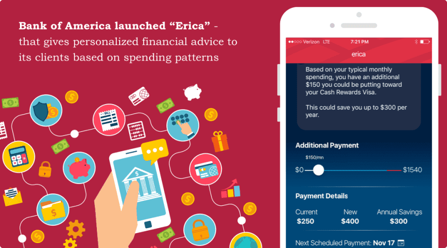 bank of America chatbot Erica