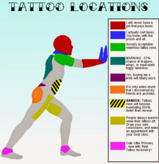 Tattoo Location Considerations  Tattoos 101 amp Tattoo Regret