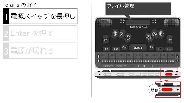 電源スイッチが赤く示されたポラリスのイメージ図