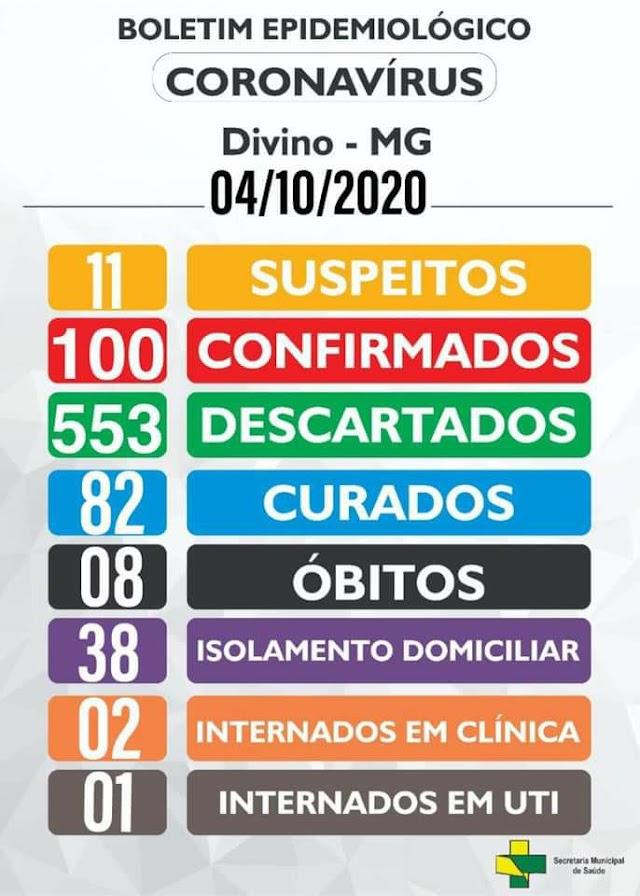 Boletim Epidemiológico Divino: 04 de Outubro de 2020