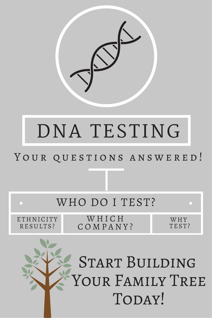 Your DNA Testing Questions Answered! Want to learn more about testing? Which company to use? Who to test? Your most pressing questions about DNA testing are answered!