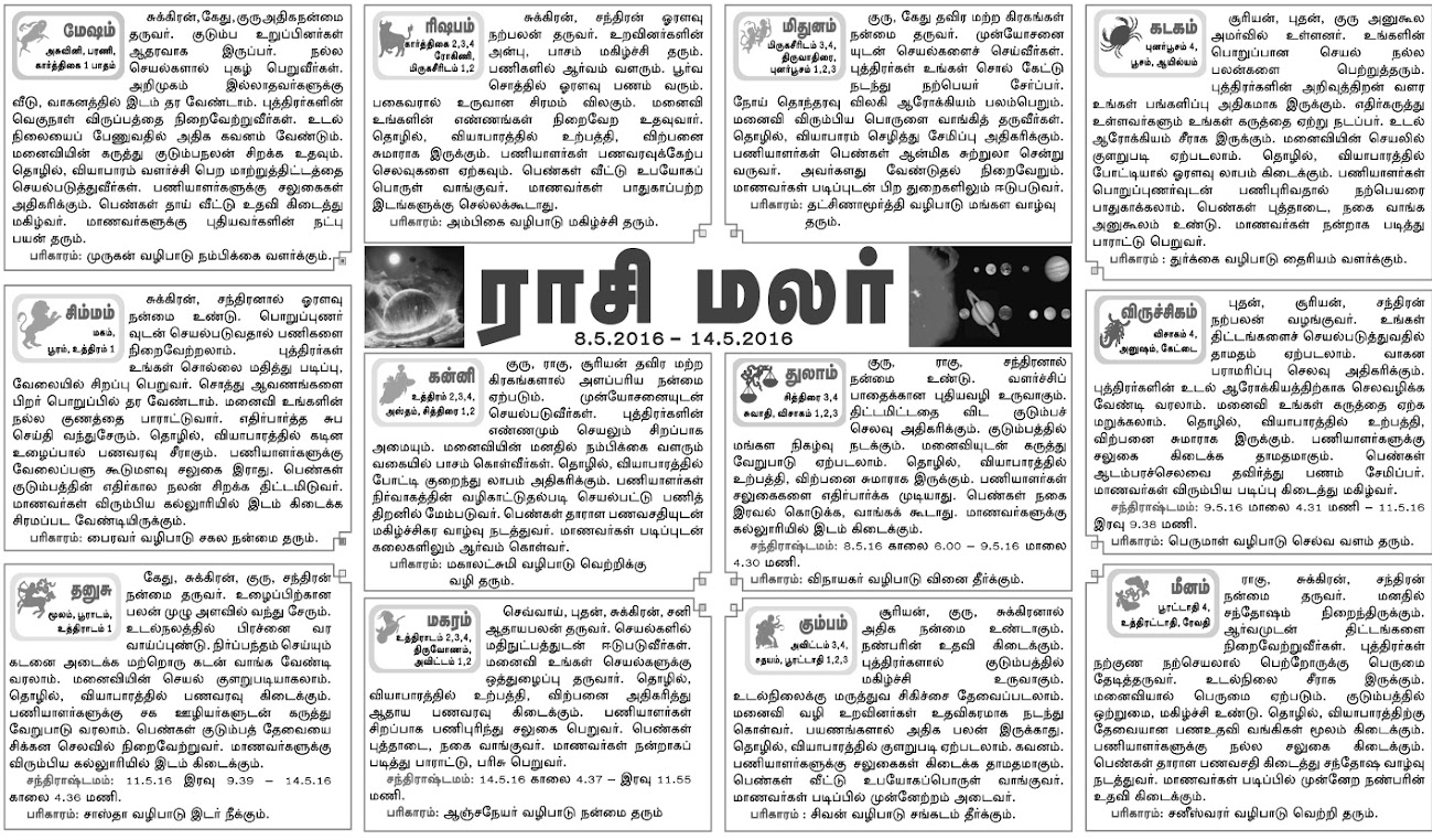 Most popular questions on Dinamalar ad