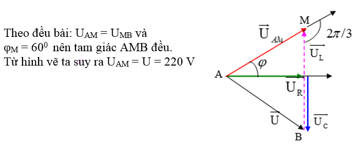 vật lý phổ thông 10-11-12 Mạch điện xoay chiều R, L, C mắc nối tiếp