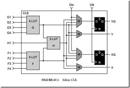 Logic Synthesis for Field Programmable Gate Array (FPGA