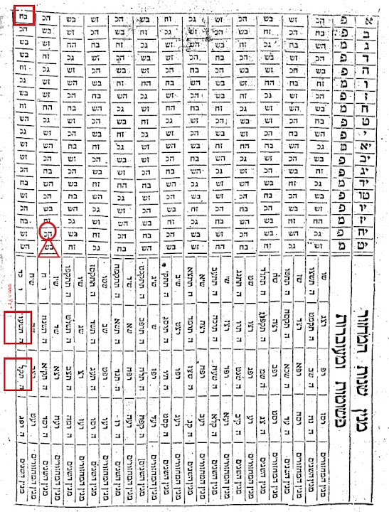 Pluto and the Tur\u0027s Jewish Calendar Cycle - STAR-K Kosher Certification