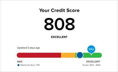 Credit Information Companies in India