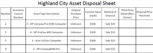 2017-08-01 Property Disposal Sheet