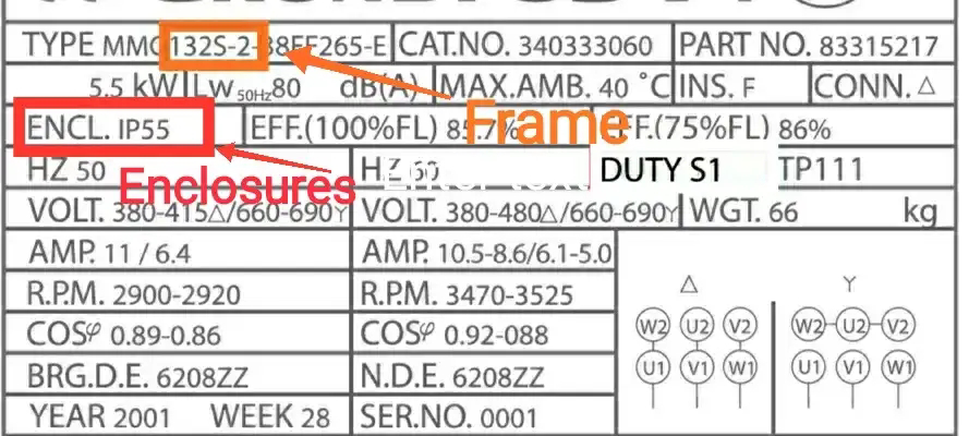 induction motor nameplate data frame size