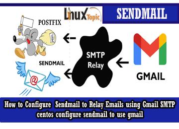 Configure sendmail, configure sendmail to send email from gmail, sendmail gmail configuration,configure sendmail centos 7, Configuring Gmail as a Sendmail email relay, configure sendmail as relay, How to Configure  Sendmail to Relay Emails using Gmail SMTP, install sendmail