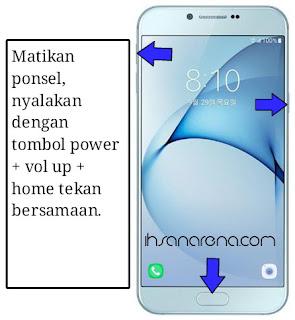 Cara Hard Reset Samsung Galaxy A8