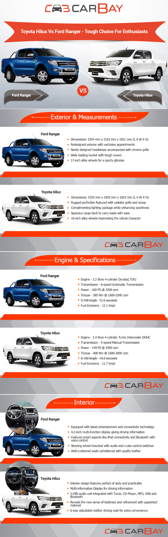 Image of Infographic Toyota Hilux Vs Ford Ranger, automaker in the Philippines, Toyota Hilux in the Philippines, Ford Ranger Philippines, CarBay, CarBay Philippines