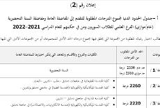مفاضلة الموازي الفرع العلمي في سورية للعام 2021