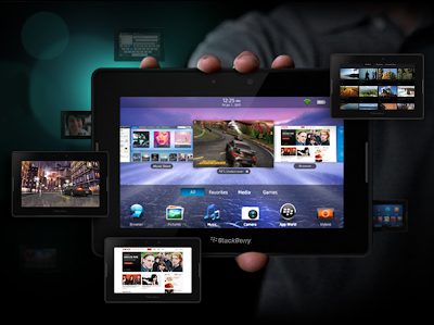 BlackBerry PlayBook Photo