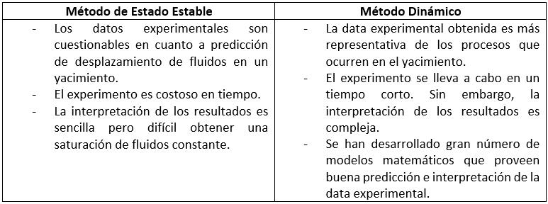 [Tabla-16]
