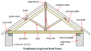 The Restoration Of St John 39 S Cathedral King Post Truss