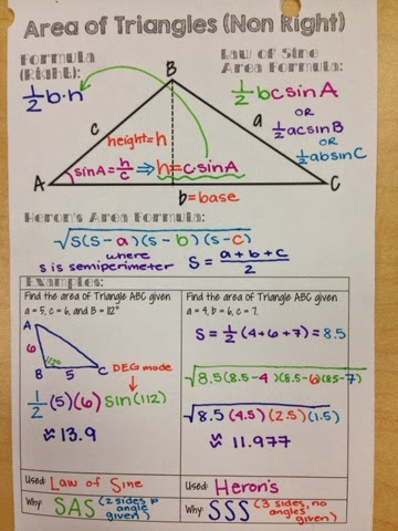 Triangle Interactive Notes - Law of Sines/Cosines/Heron's