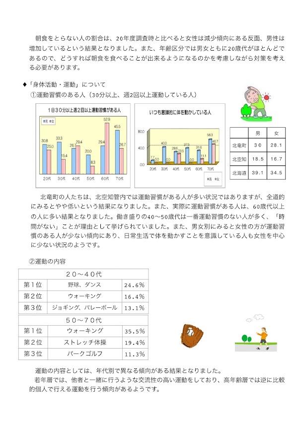 平成26年度北竜町健康意識調査報告書_04