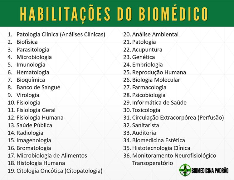 Habilitações do Biomédico