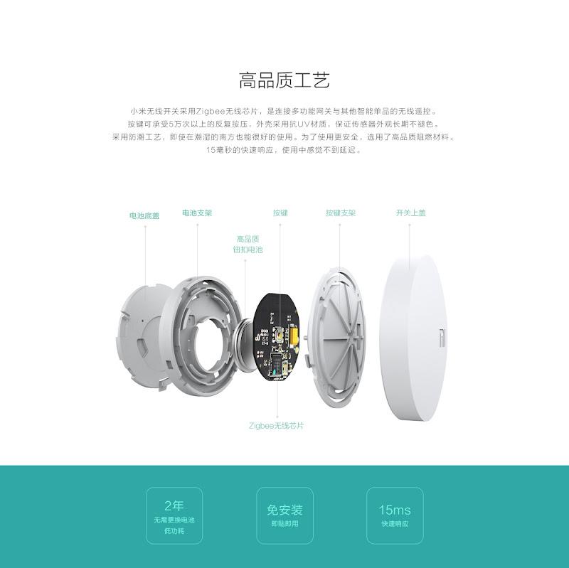 3 Days Offer L Xiaomi Mi Smart Wirele End 1 1 2019 7 18 Pm