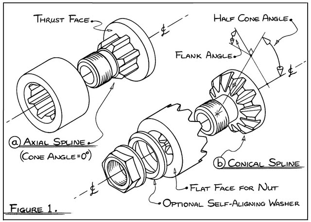 Center Lock Hubs And Wheels Page 12