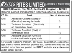 RITES Limited Notification 2018 www.indgovtjobs.in